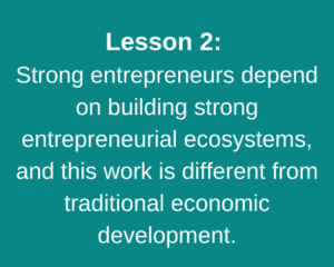 Lesson 2: Strong entrepreneurs depend on building strong entrepreneurial ecosystems, and this work is different from traditional economic development.