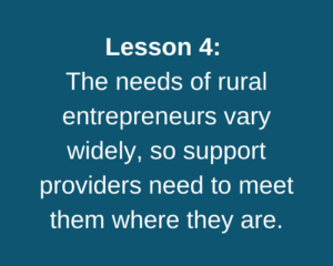 Lesson 4: The needs of rural entrepreneurs vary widely, so support providers need to meet them where they are.