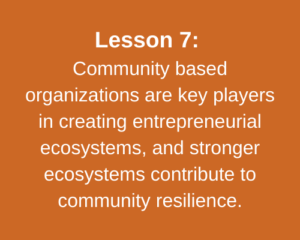 Lesson 7: Community based organizations are key players in creating entrepreneurial ecosystems, and stronger ecosystems contribute to community resilience.